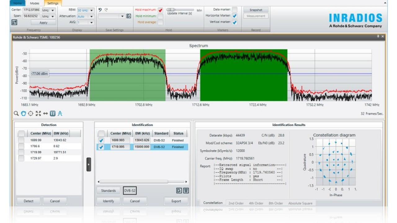 Monitorización de sistemas de comunicación