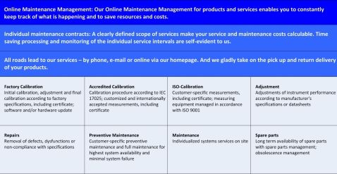maintainence contracts