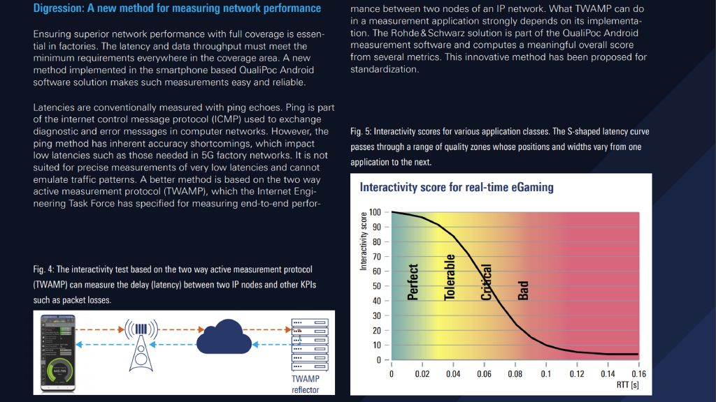 Figure 4 and 5: Measuring network performance from Rohde & Schwarz.