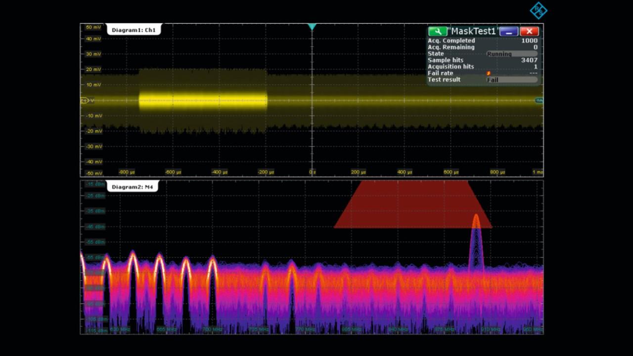 Sporadisch auftretende Ereignisse mit der Frequenzmaskenfunktion erfassen.