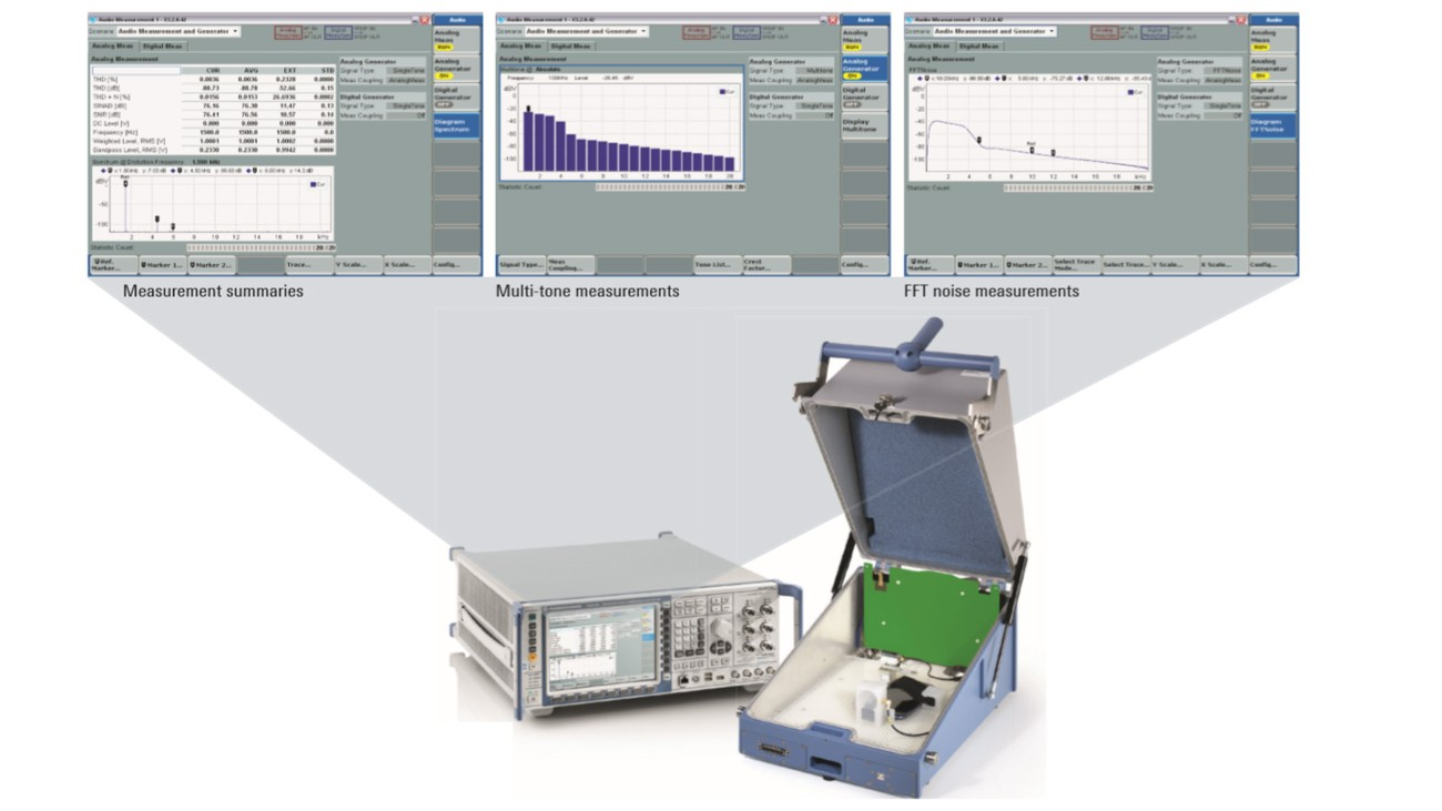 Analog and digital audio measurements with the R&S®CMW   Rohde & Schwarz