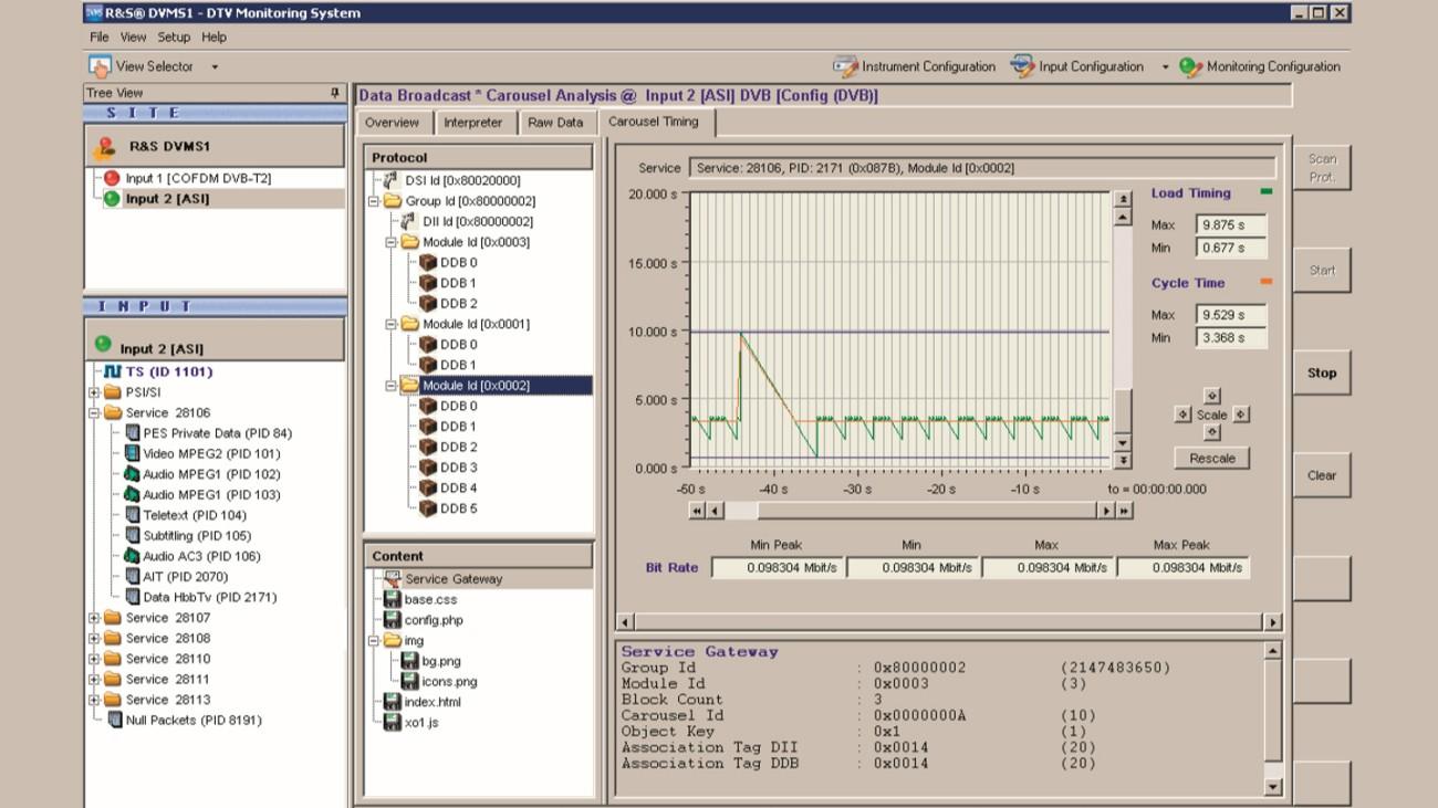 Analysis of the DSMCC object carousel timing using the DVMS1.