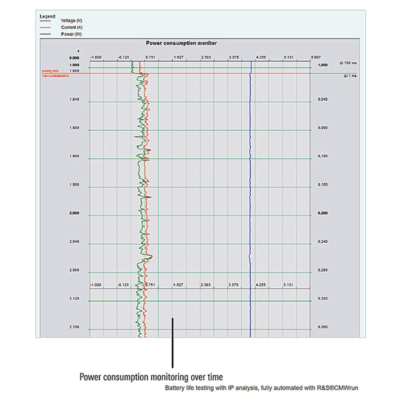 cmwrun-battery-life-measurements_ac_01_810x.jpg