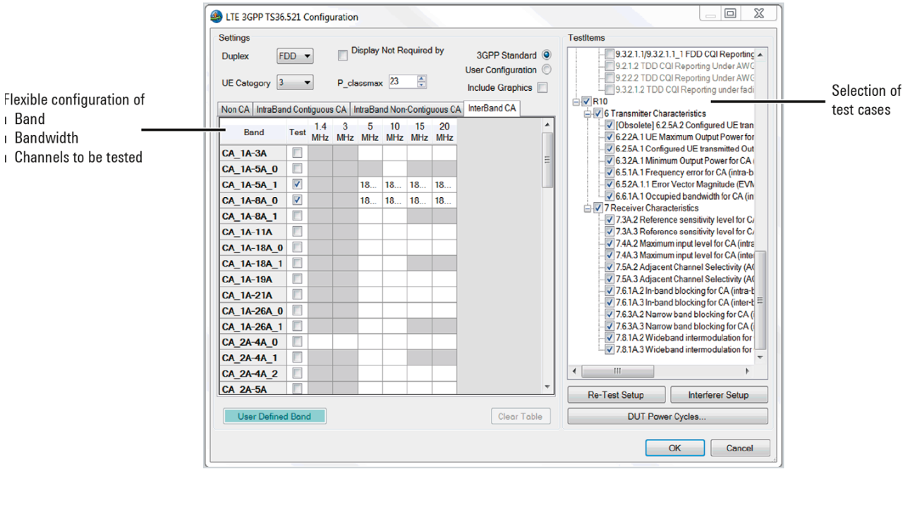 LTE 3GPP RF preconformance testing with R&S®CMWrun.