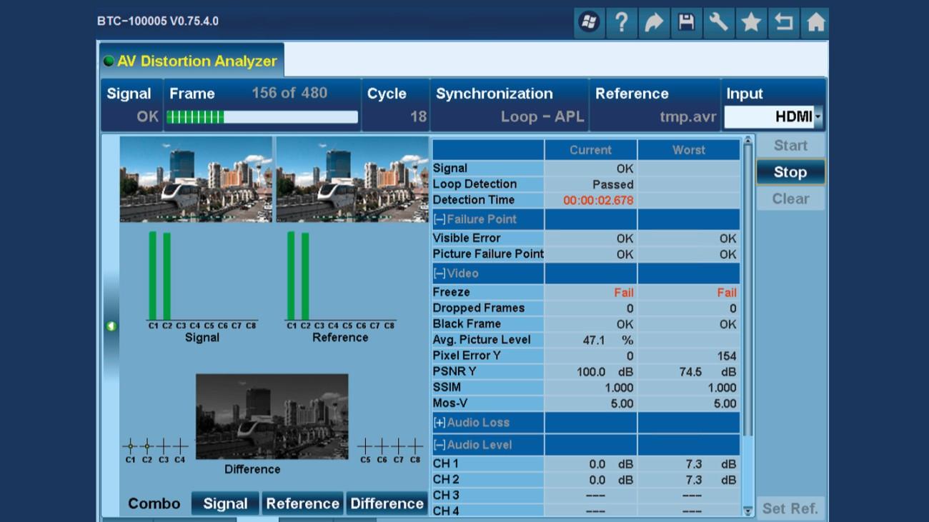 R&S®VT-K2100 A/V distortion analyzer user interface on the R&S®VTC/R&S®VTE