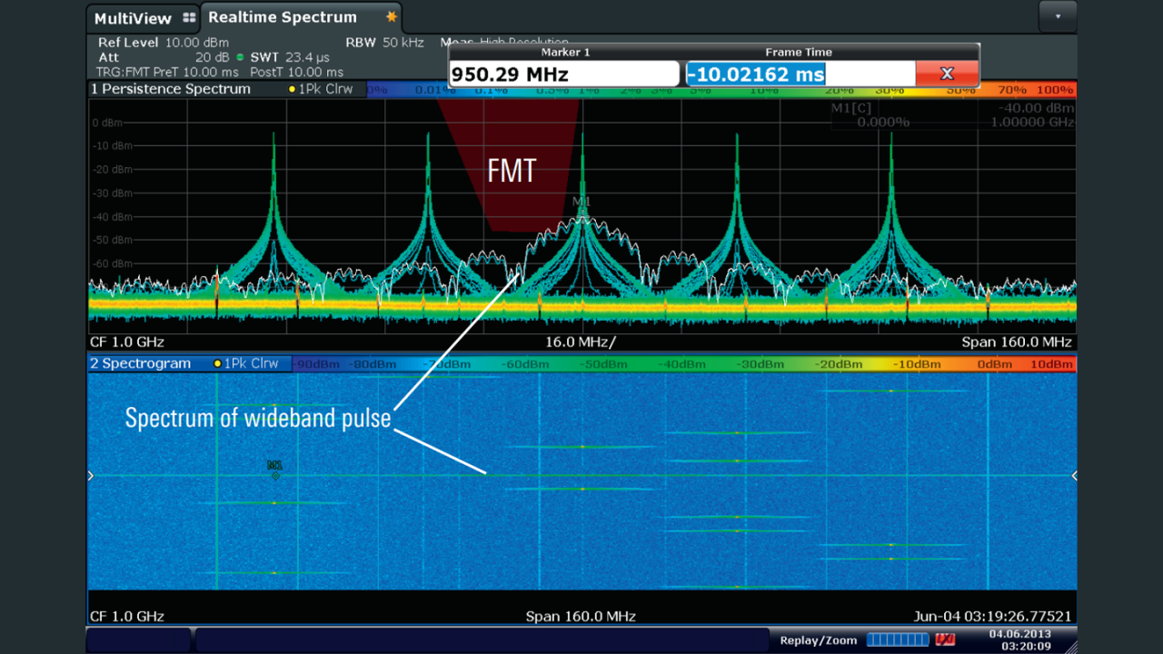 The FSW-K160R realtime analysis option enables signal isolation using the frequency mask trigger