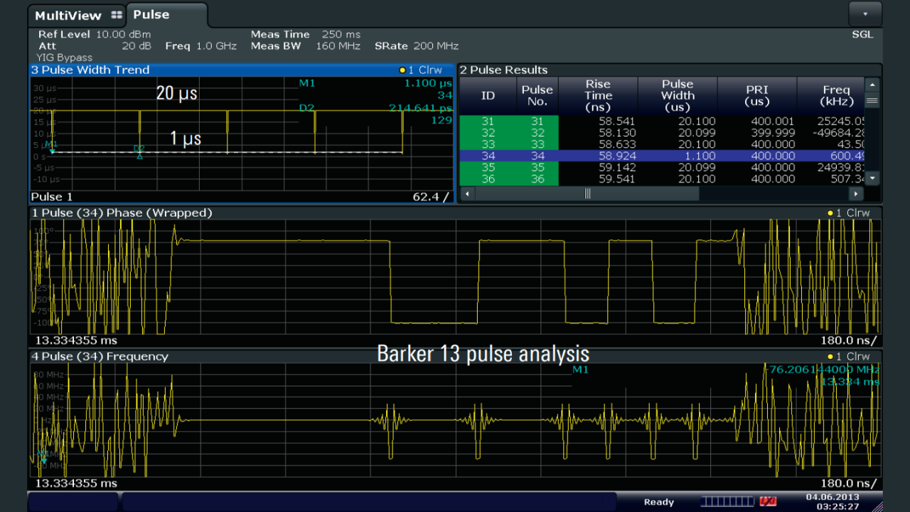 Using the FSW-K6 pulse measurement option, the wideband pulse can be isolated and analyzed completely.