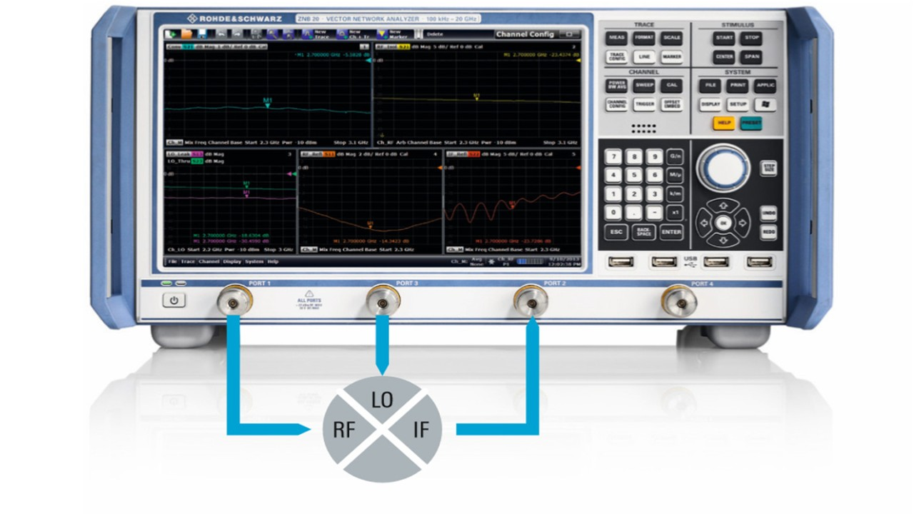 The four-port ZNB vector network analyzer simplifies mixer measurements.