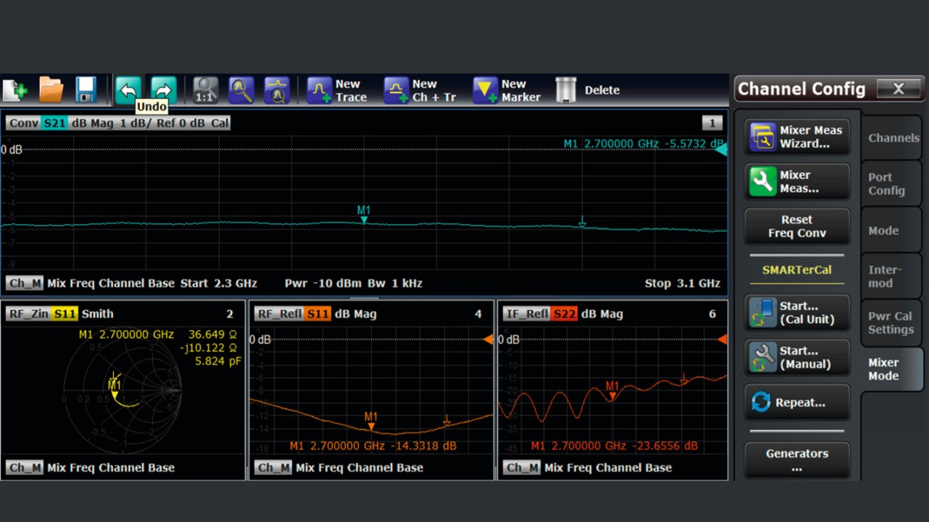 Simplifying mixer measurements with the ZNB vector network analyzer