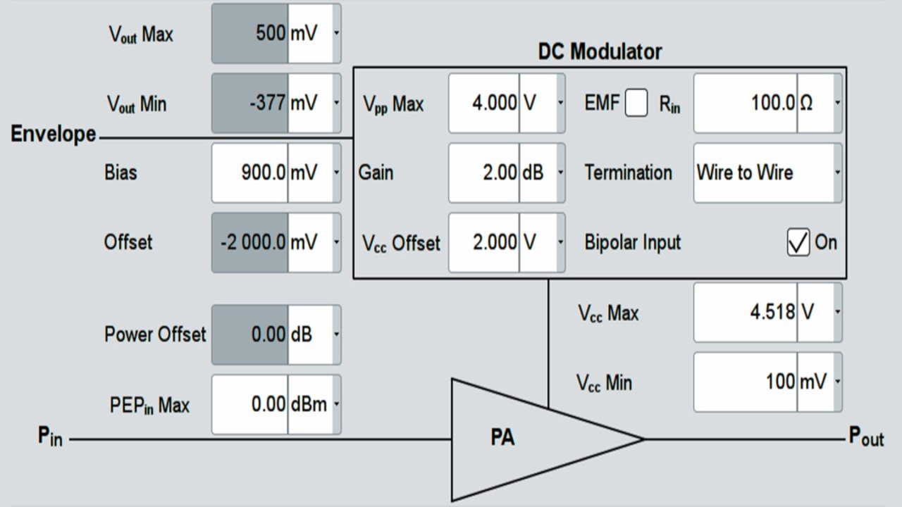 R&S®SMW-K540 option: implemented shaping modes.