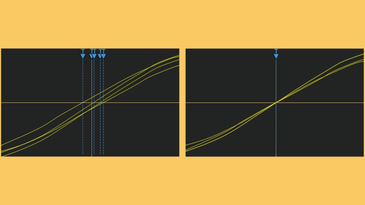 Vergleich des Trigger-Jitter bei analogem Trigger (links) und digitalem Trigger (rechts)