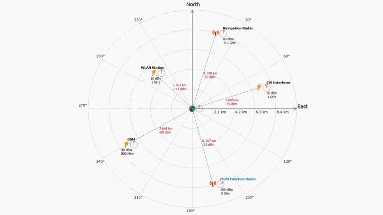 Двумерная карта упрощает создание сложных сценариев