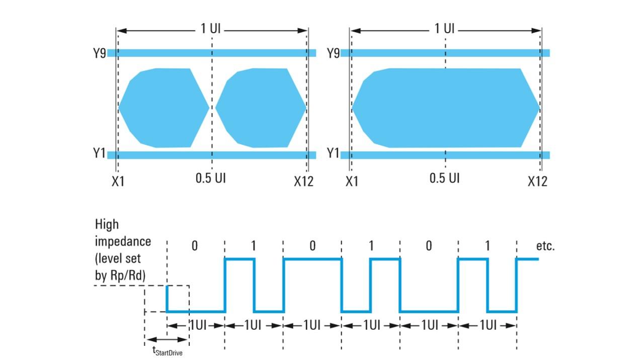 testing-usb-power-oscilloscopes_ac_3607-3422-92_04.jpg