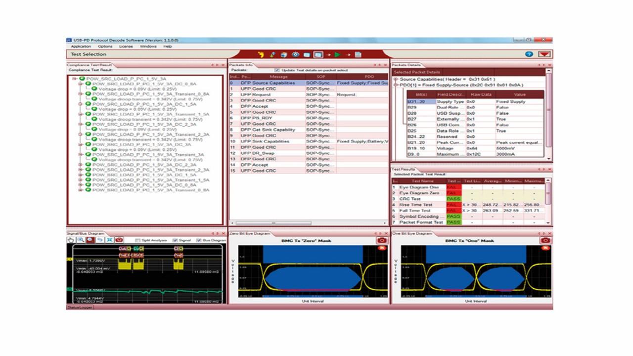 Testen von USB PD BMC-Augendiagrammen mit GRL-USB-PD (Quelle: GRL)