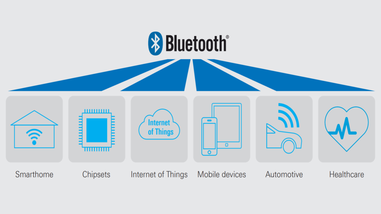 bluetooth-le-devices-complete-rf-characterization_ac_3607-3780-92_01.png