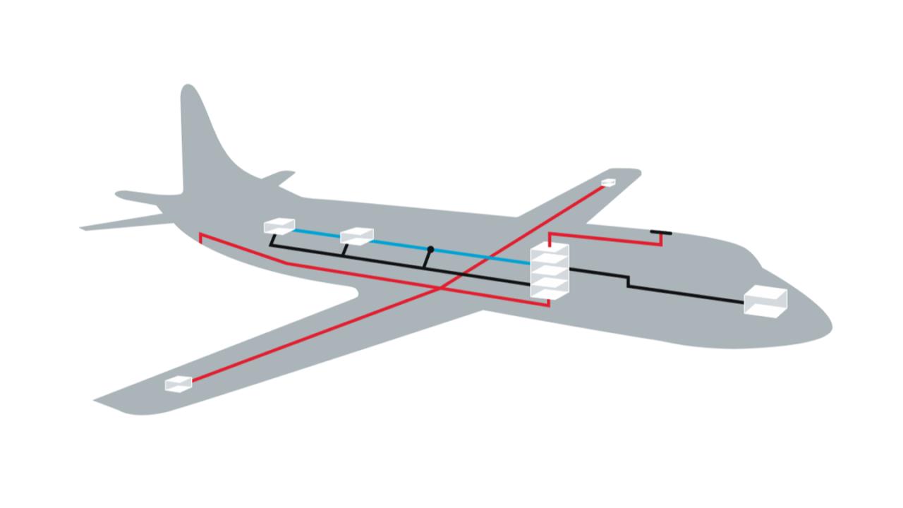 debug-serial-buses-aerospace-avionic-systems_ac_3607-4841-92_01.png