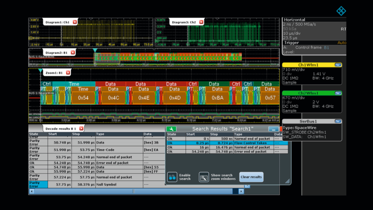 SpaceWire decode on the R&S®RTO oscilloscope showing data and control characters, control codes and error messages of a continuous data stream.