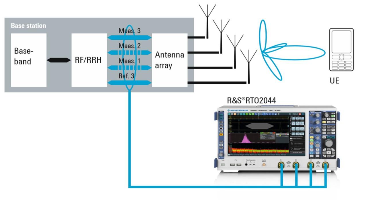 testing-lte-beamforming_ac_3607-5590-92_01.jpg