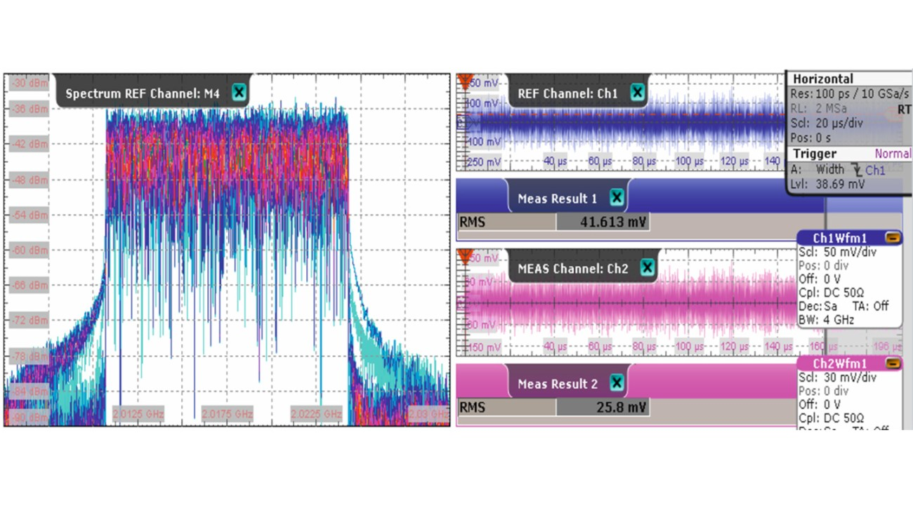 Spectrum and RMS measurement of the LTE TDD signal.