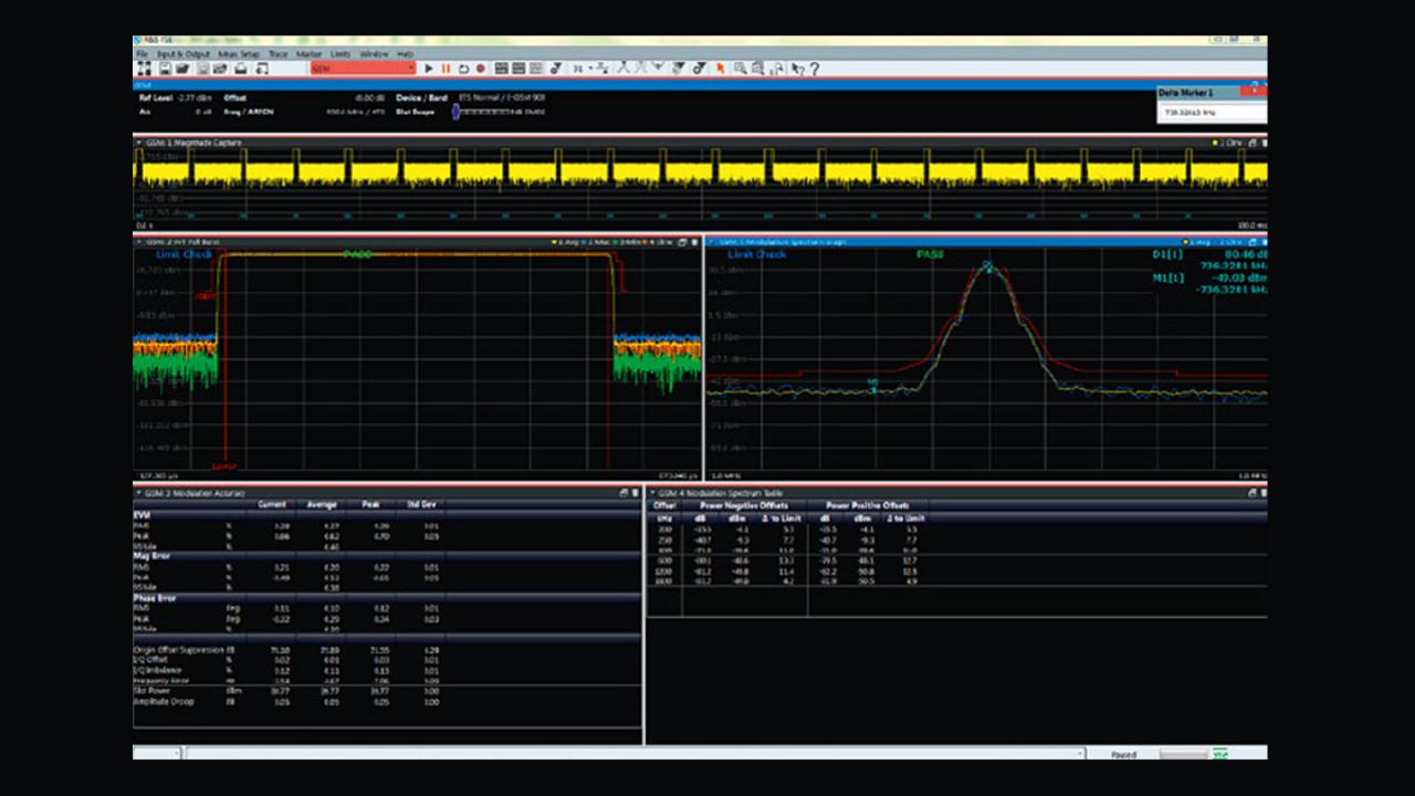 R&S®VSE ベクトル信号解析ソフトウェアによるGSM信号の解析。
