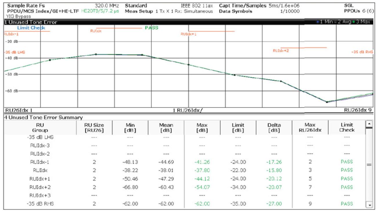 testing-uplink-accuracy-wlan-ieee-80211ax_ac_3607-7363-92_02.png