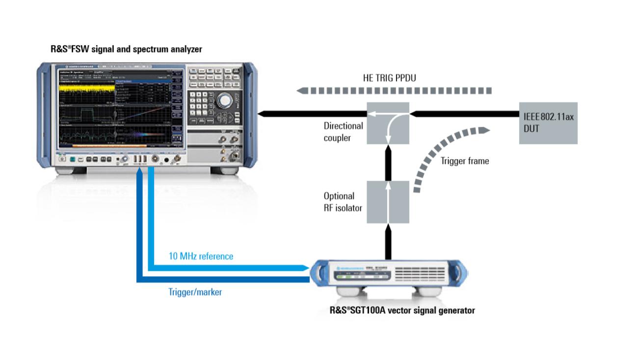 testing-uplink-accuracy-wlan-ieee-80211ax_ac_3607-7363-92_03.png