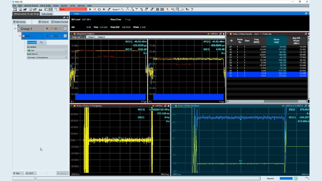 Fig. 4: Main analysis view of the R&S®VSE-K6A multichannel pulse analysis option. The phase difference can be determined either via markers (bottom right window) or from the values in the results table (top right window).