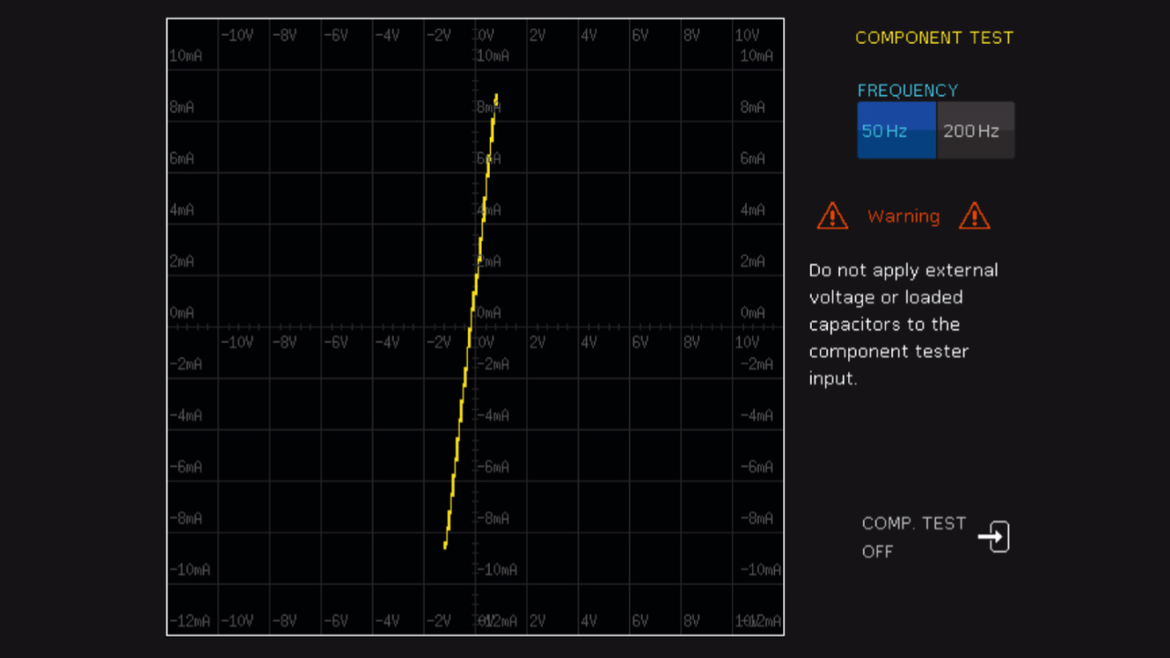 determining-current-voltage-characteristics-with-the-oscilloscope_ac_3607-7963-92_02.png