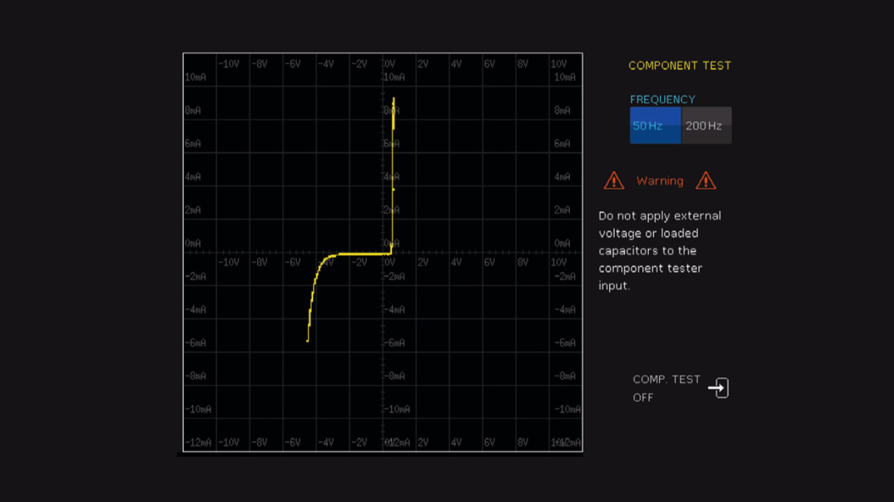 determining-current-voltage-characteristics-with-the-oscilloscope_ac_3607-7963-92_06.png