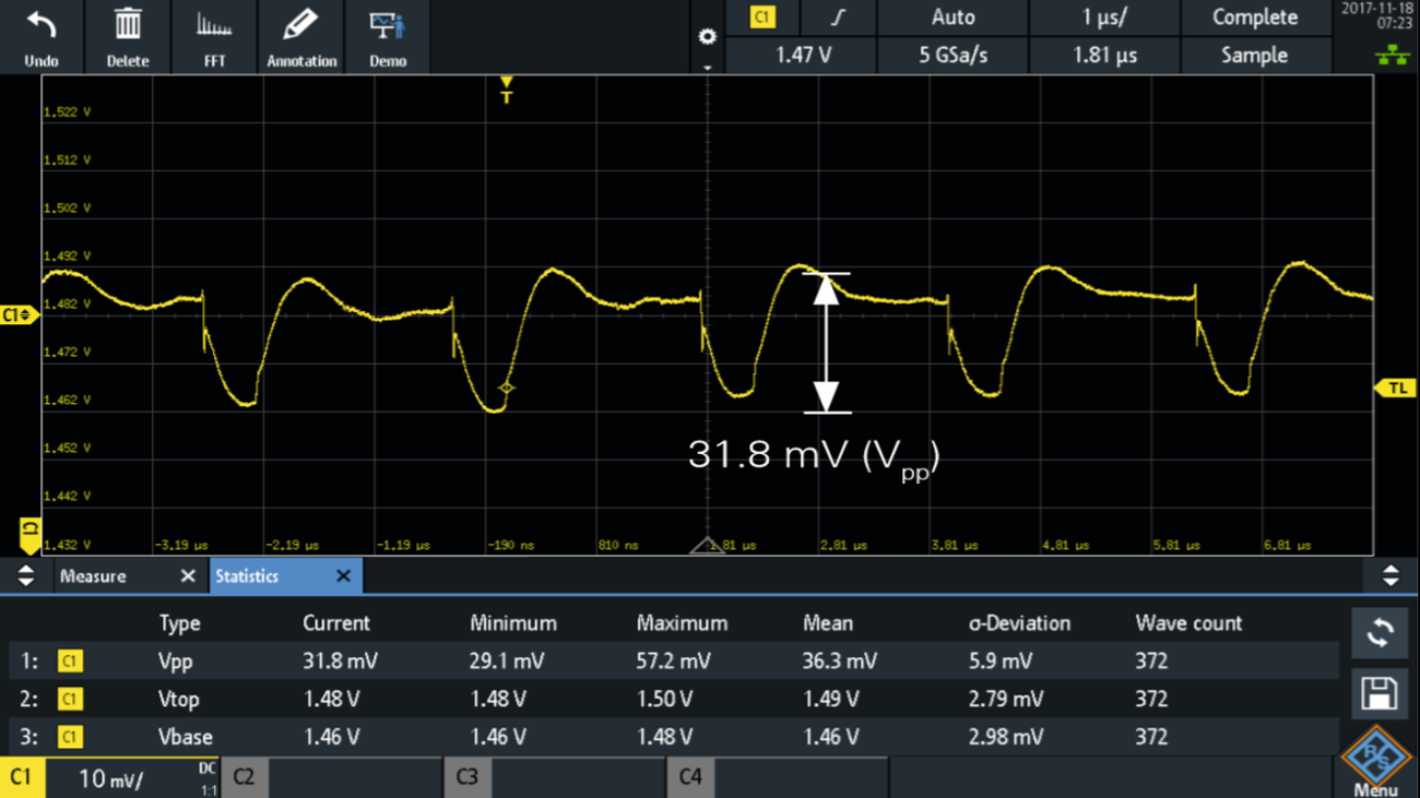 Measurement of a 1.5 V power rail using an R&S®RT-ZP1x 1:1 passive, 38 MHz probe (31.8 mV (Vpp)). Bandwidth limiting eliminates the ability to see higher frequency transients.