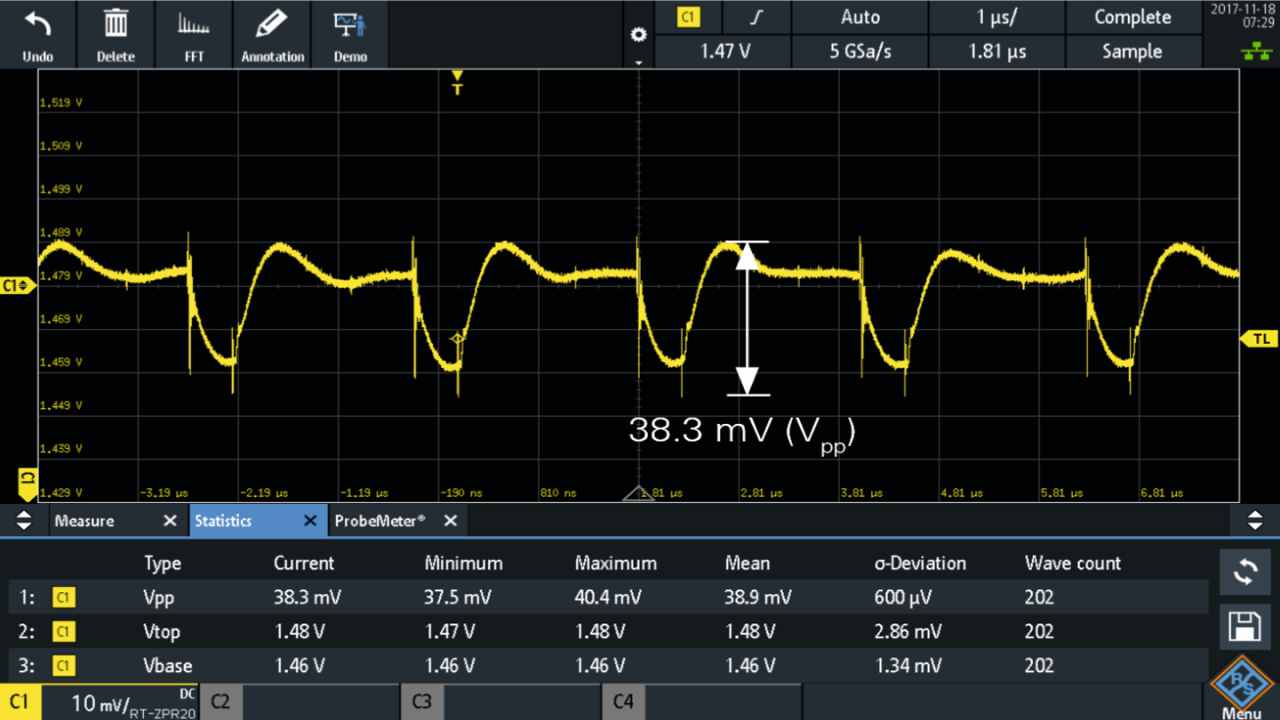 Measurement of a 1.5 V power rail using an R&S®RT-ZPR20 1:1 active power rail probe (–38.3 mV (Vpp)). The captured waveform includes higher frequency transients riding on the rail.