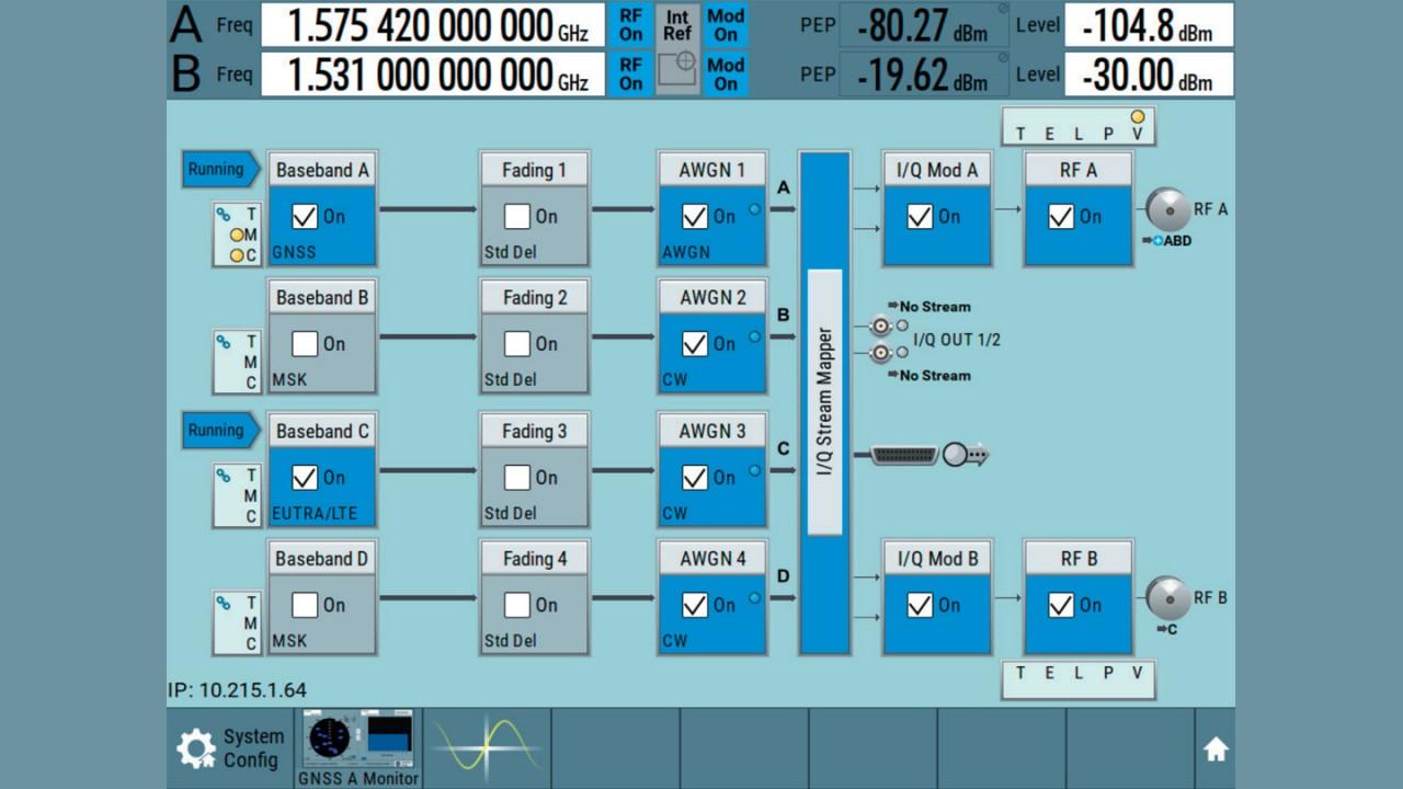 Medida de coexistencia para LTE con interferencia de AWGN y CW adicional
