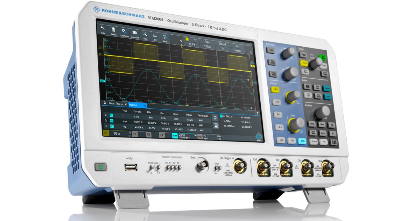 Analyse pulsbreitenmodulierter Signale - RTM3004