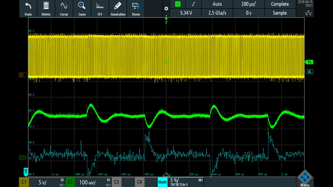 Demodulation eines unipolaren PWM-Signals eines Abwärtswandlers mit Messungen am C1-Schaltmodus, C2-Ausgang