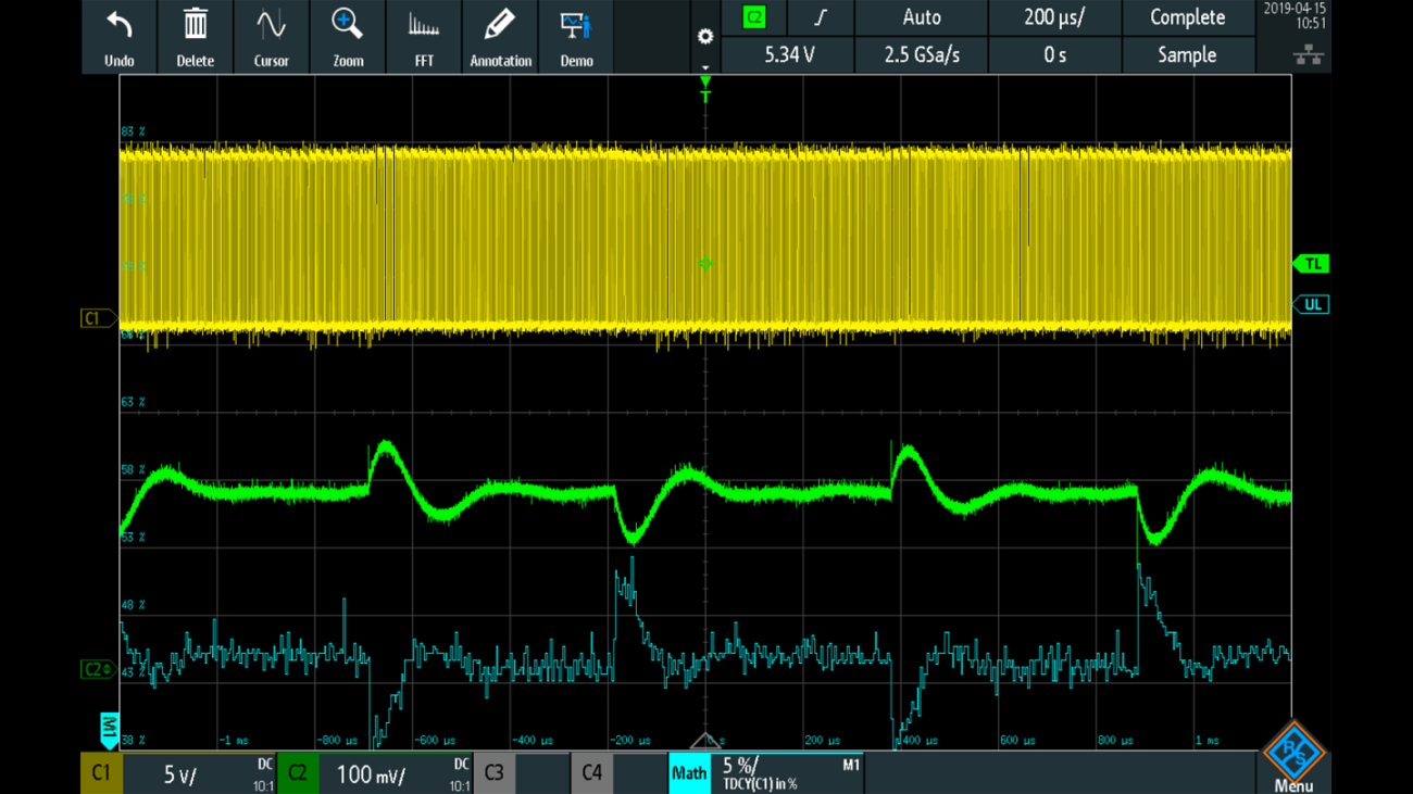 Demodulation of a unipolar PWM signal of a buck converter with measurements on C1 switch mode, C2 output
