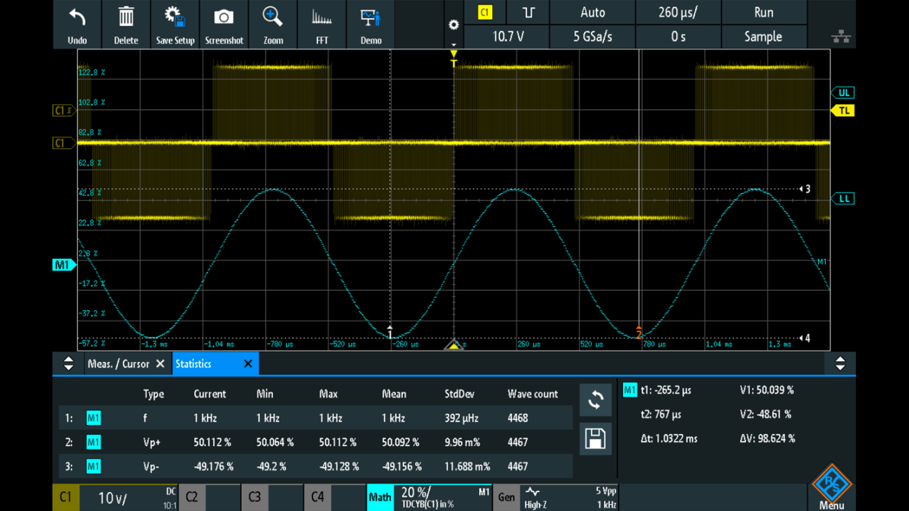 Demodulation of a bipolar PWM signal with measurements, statistics and cursors