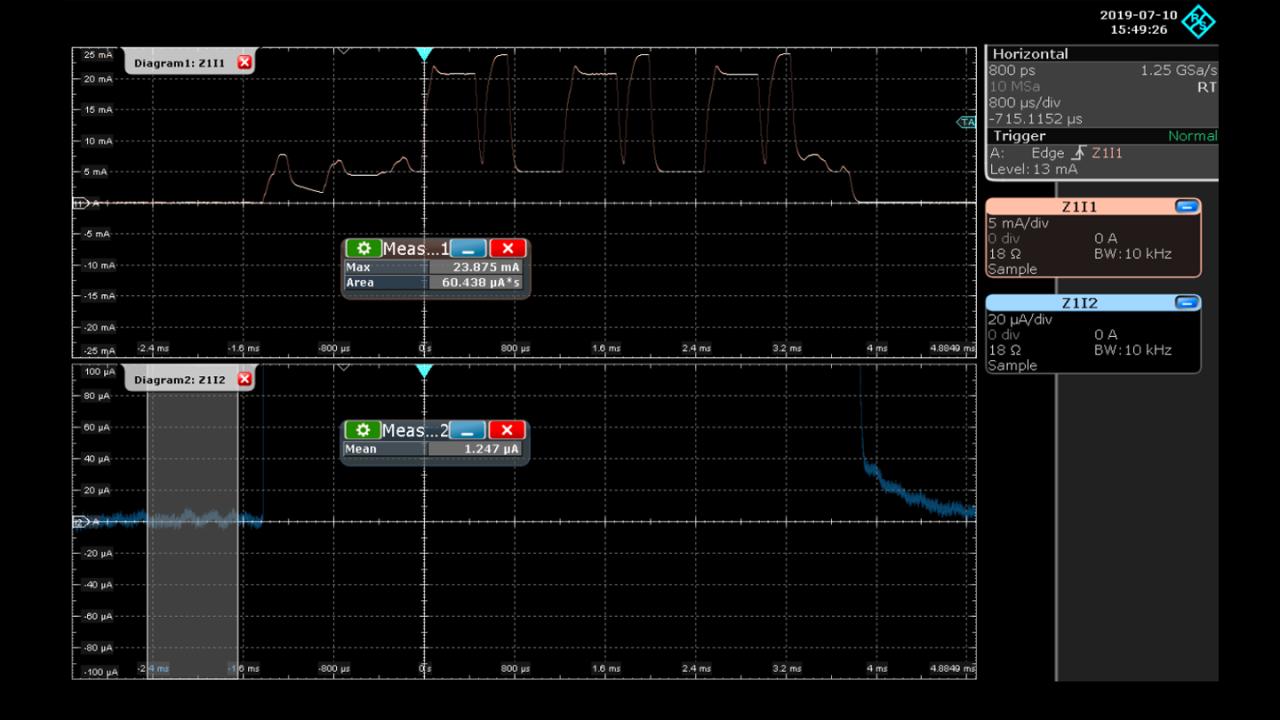 Ansicht mit und ohne Zoom desselben Stromsignals durch zwei unterschiedliche Empfindlichkeiten bei Z1I1 und Z1I2