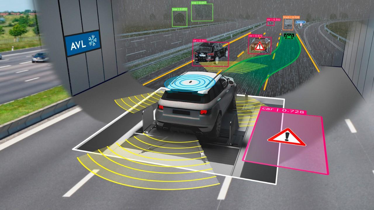 Funktionstests für ADAS und autonomes Fahren mit AVL DRIVINGCUBE™