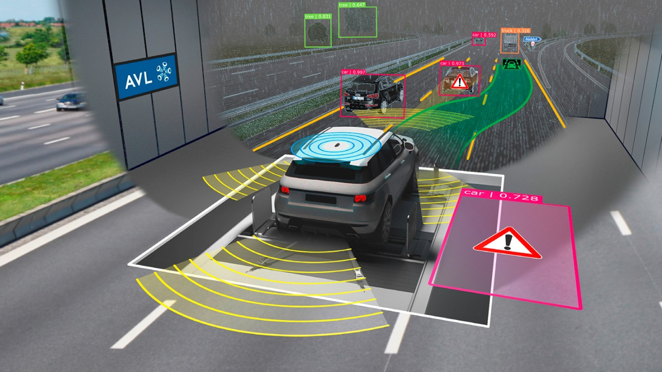 Testing ADAS and AD functions with AVL DRIVINGCUBE™