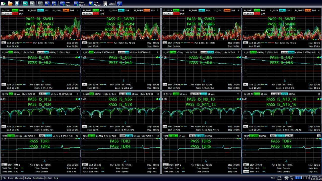 Gleichzeitige Mehrtor-Netzwerkanalysatormessungen mit dem R&S®ZNBT