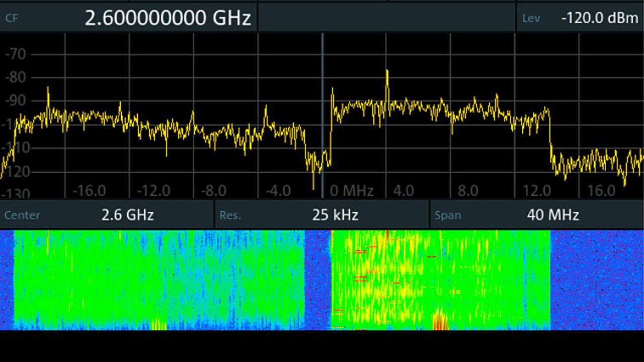 40 MHz real-time spectrum and waterfall display of two TDD-LTE signals