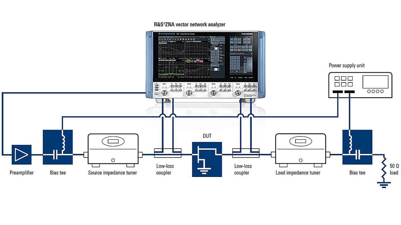 Vector-receiver load pull measurement setup