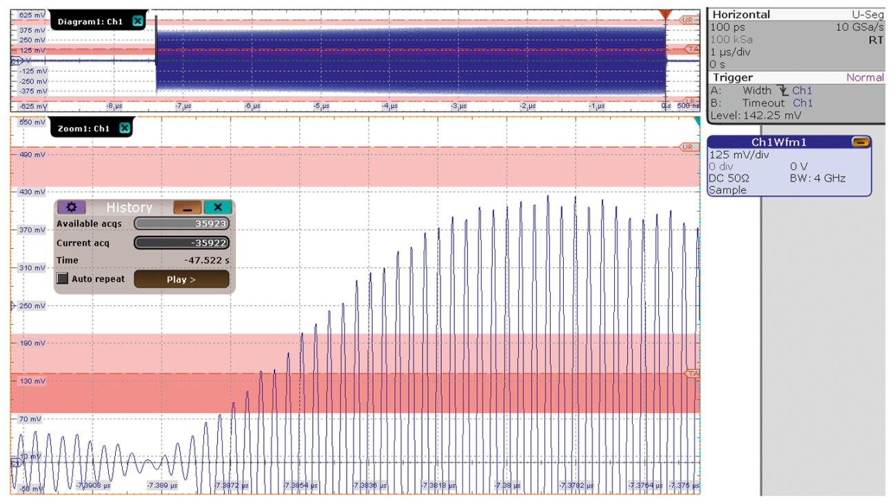 Импульс длительностью 7,5 мкс, зарегистрированный с помощью схемы запуска A-B-R