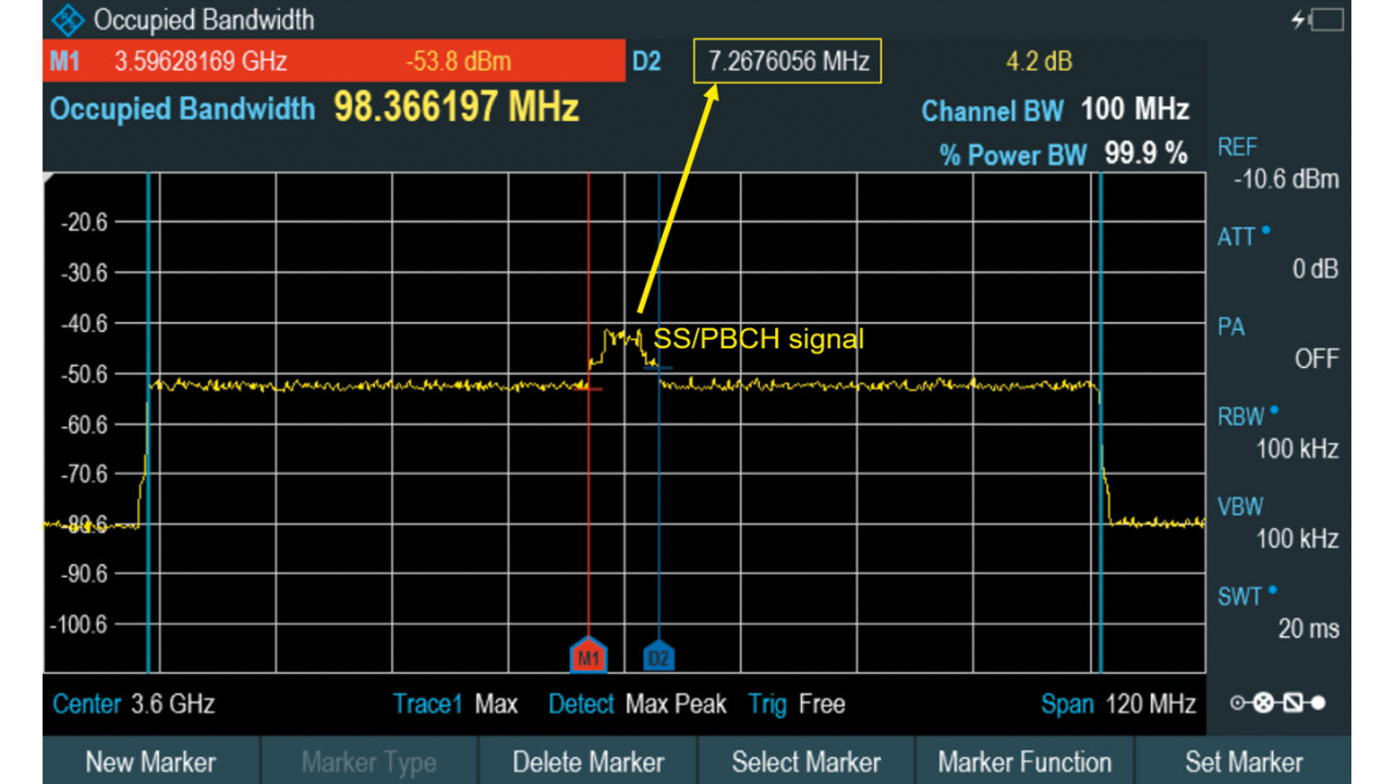 Figure 2: 5G downlink signal with user data