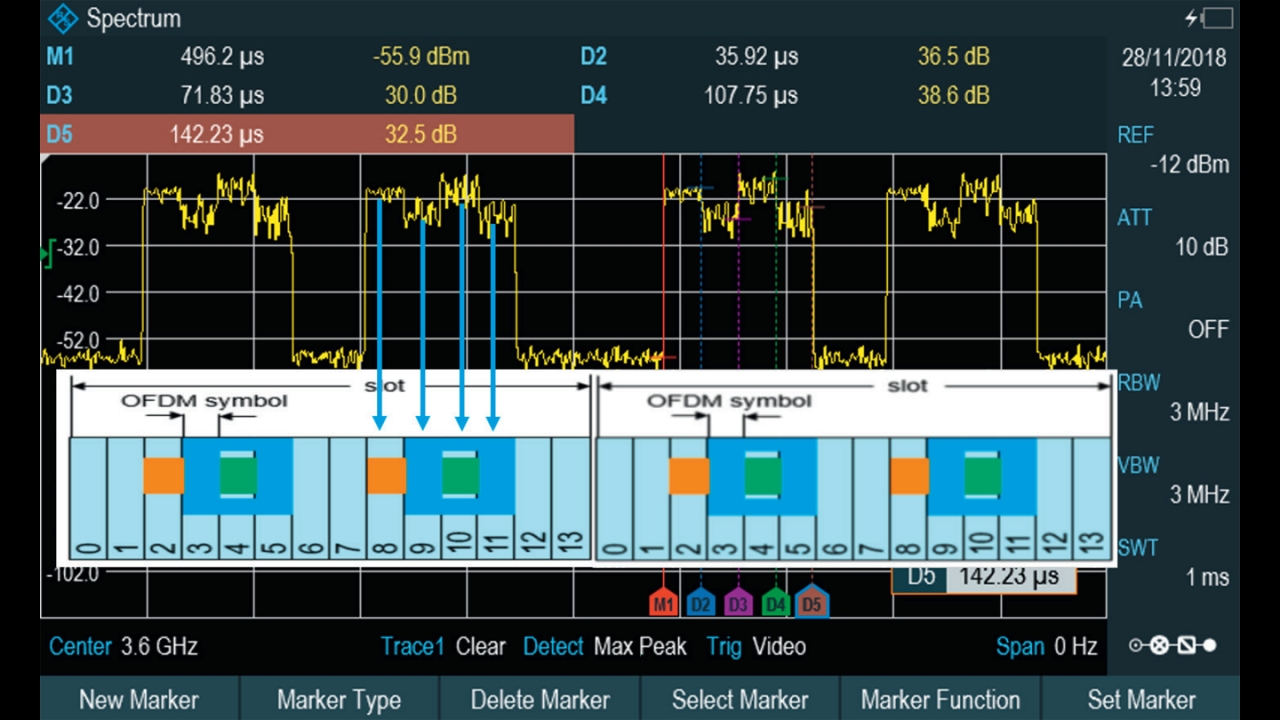 Figure 3: 5G downlink signal with user data in time domain, SC spacing