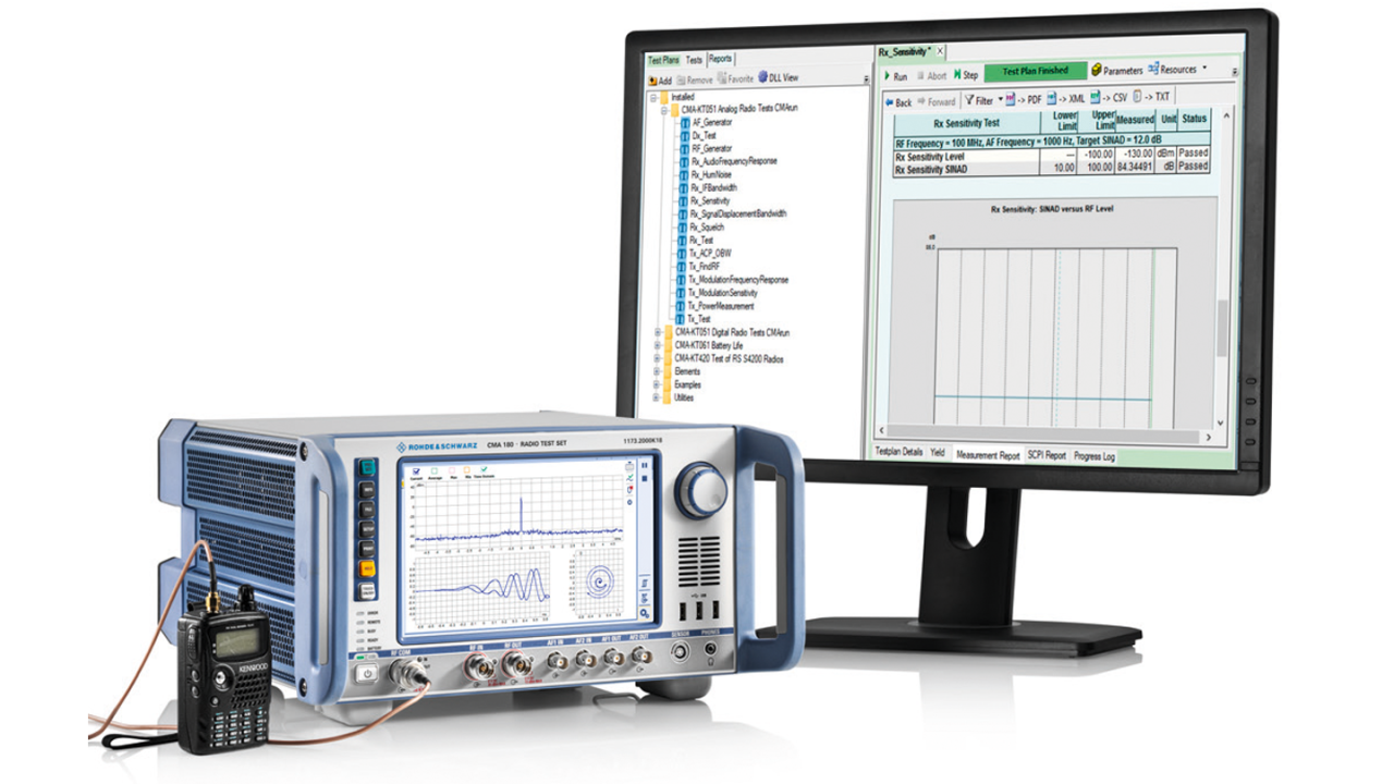 Simplifying FM radio transceiver testing