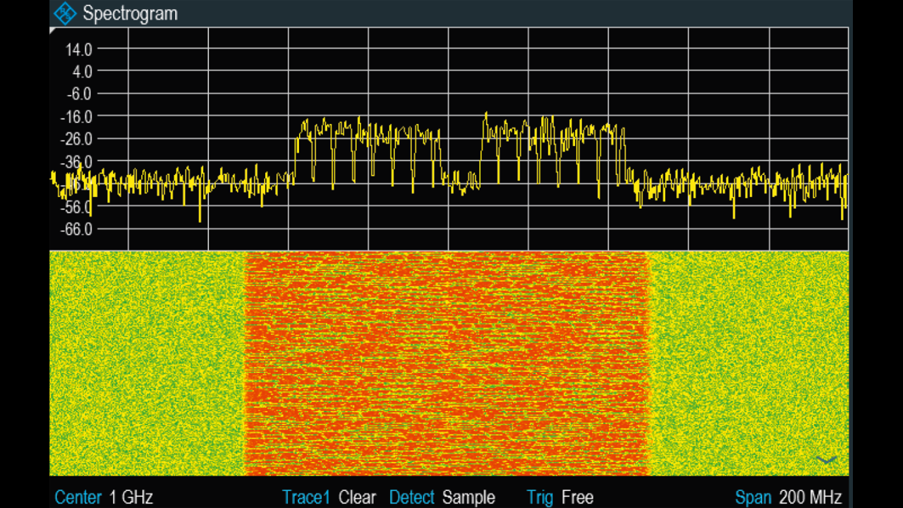 Spectrum and spectrogram measurements of a 5G NR TDD signal