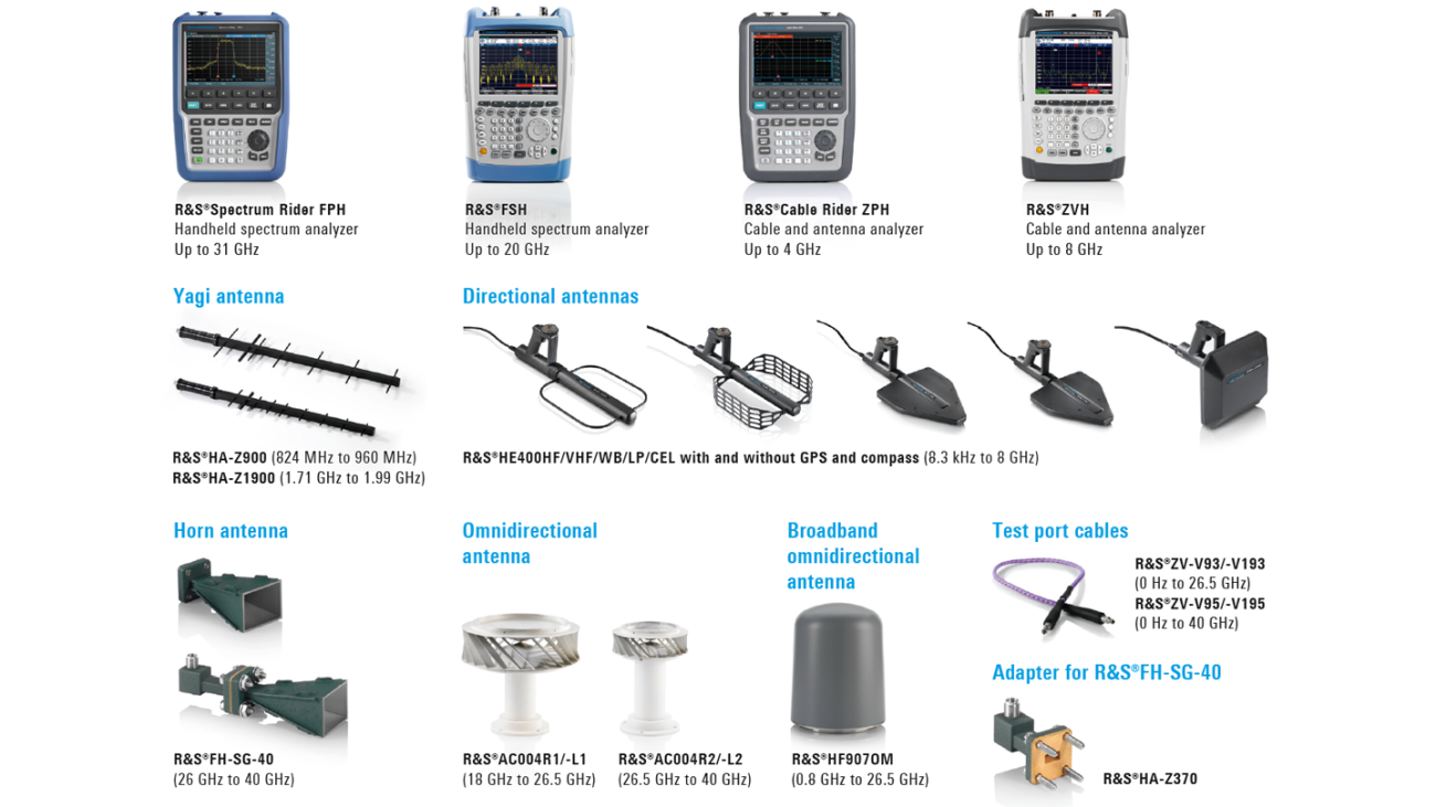 Supported analyzers, antennas and accessories