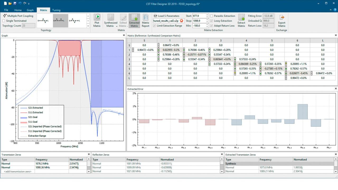 CST Filter Designer 3D user interface showing the coupling matrix