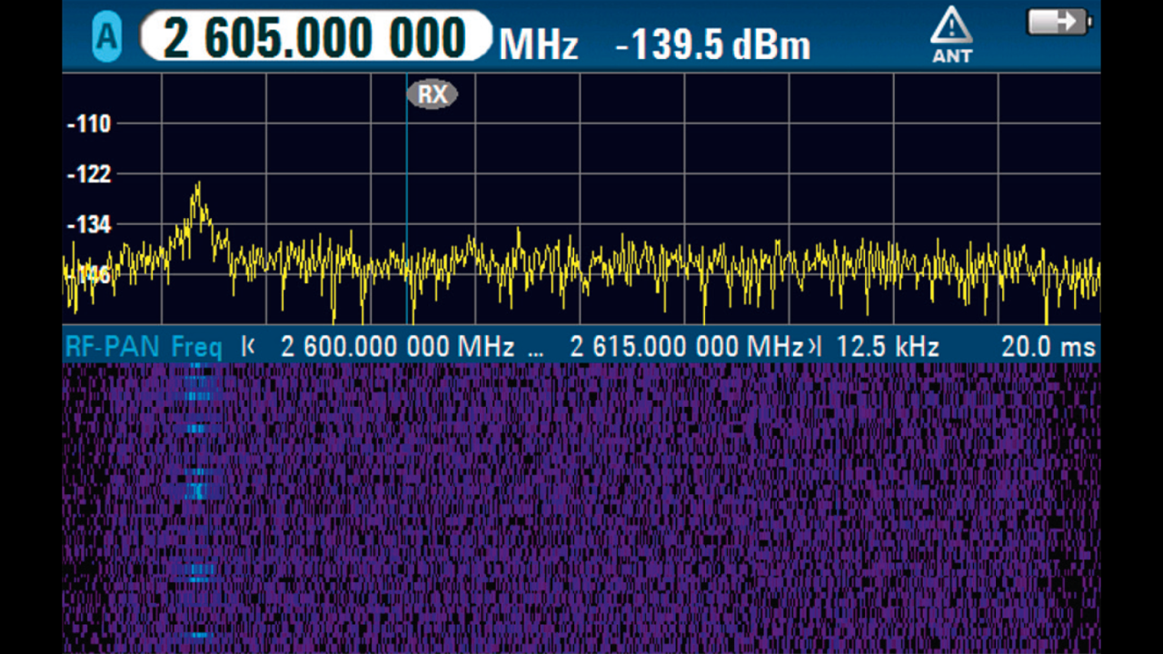 PSCAN mode showing entire TDD-LTE band